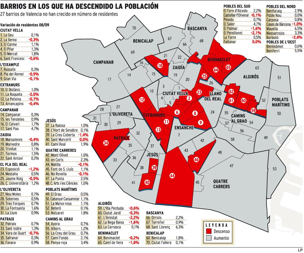 Candidatos A Barrios Cutres De Valencia Forocoches