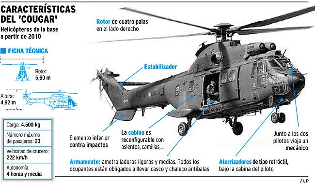 Aerea foto fuerza mexicana 46